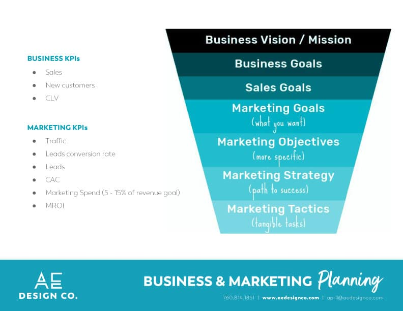 small business marketing planning