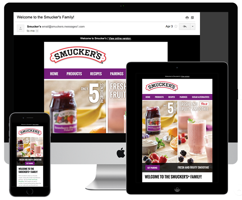 Smuckers Automated Email Design